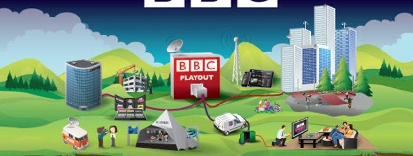 BBC Academy Graphic